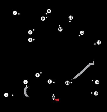 Circuit_Hungaroring